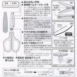 プラス フィットカットカーブ プレミアムチタン (包装の台紙の裏の説明)